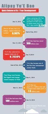 eDREAMS vs. CTRIP: Dos gigantes del e-turismo mundial cara a cara | Blog de Fengling | China y las redes sociales | Scoop.it