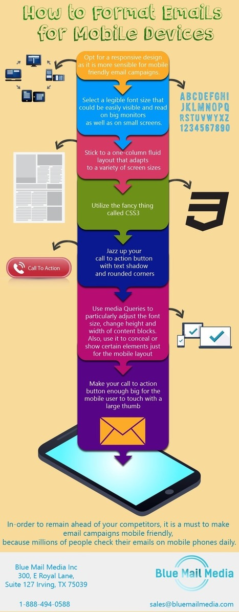 How to Format Emails for Mobile Devices | Blue Mail Media Inc | Scoop.it