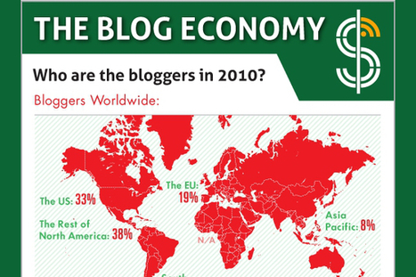 Demographic and Income Statistics of Bloggers | Blogging | Scoop.it