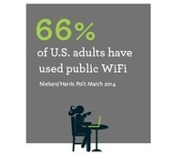 Are You Protected from Hackers on Public WiFi? | Social Media Today | Digital-News on Scoop.it today | Scoop.it