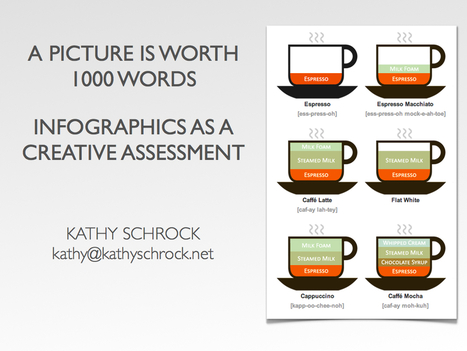 Kathy Schrock's Guide to Infographics | Meet Them Where They Are: Using The Student's Technology To Teach | Scoop.it