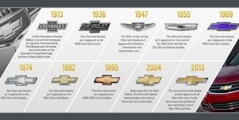 Chevrolet : 100 ans et 10 logos | Identité visuelle | Scoop.it