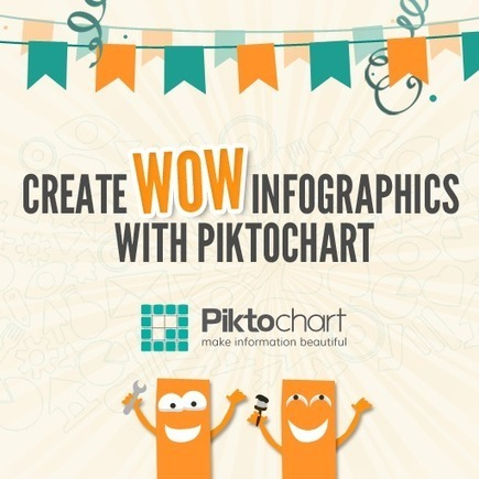Piktochart: Infographic and Graphic Design for Non-Designers | ESL and Web 2.0 tools | Scoop.it
