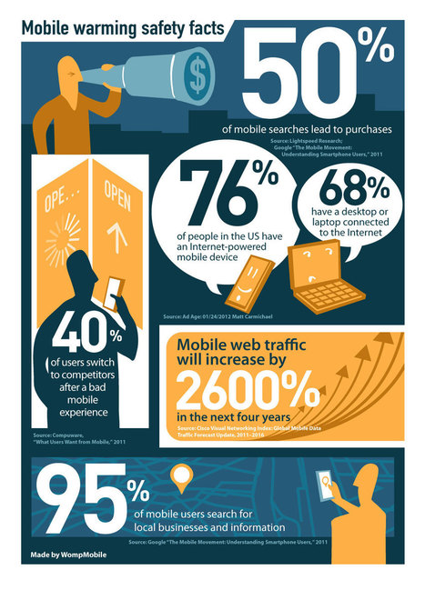 5 Reasons Mobile Warming is Not a Hoax - Business 2 Community   World's Best Infographics   Scoop.it