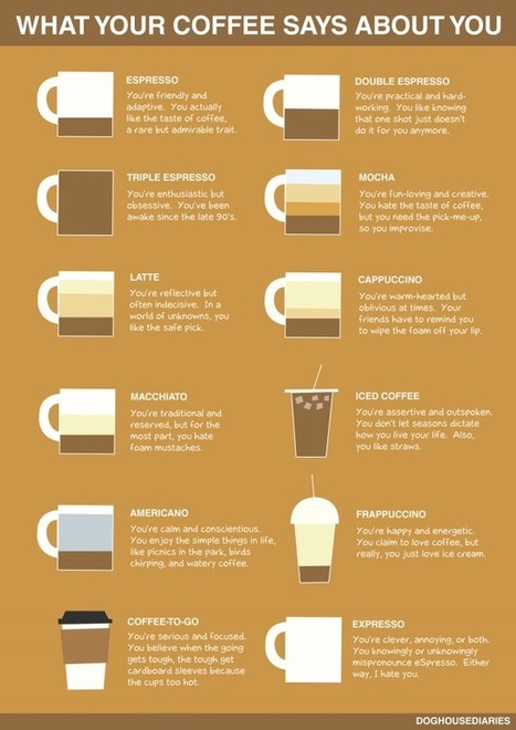 What Your Coffee Says About You [infographic] | Soup for thought | Scoop.it
