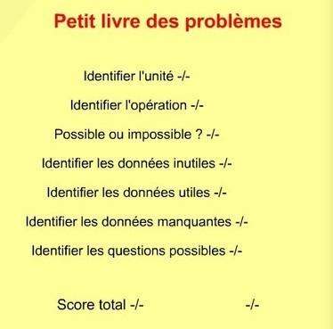 Dys sur Dys Mathématiques | Didapages | Scoop.it