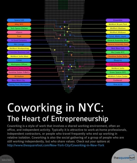 Coworking in New York City Infographic   NYC   TheSquareFoot Blog   Workplaces of the Future   Scoop.it