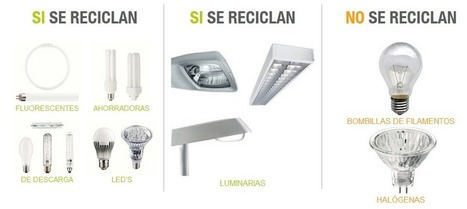 Día Mundial del Reciclaje, ¿cómo se organiza el reciclaje en España? | Cartonatura | Scoop.it