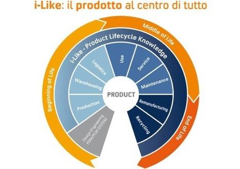 Made in Italy: le applicazioni IoT su misura - PMI.it | M2M Italia | Scoop.it