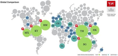 Expat Explorer Survey | AP Human Geography, WHS 2012-2013 | Scoop.it