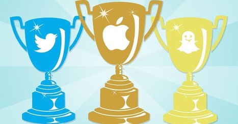2013's Top Winners and Losers in Tech | iGeneration - 21st Century Education | Scoop.it