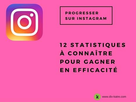 12 statistiques Instagram qui vous aideront à obtenir de meilleurs résultats   Usages professionnels des médias sociaux (blogs, réseaux sociaux...)   Scoop.it