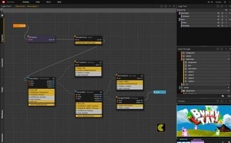 WiMi5, para crear juegos en HTML5 sin saber programar   PENSANDO Y EDUCANDO EN TIC   Scoop.it
