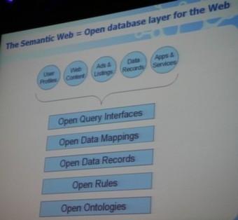De betekenis van Web 3.0 en het semantic web | ICTMind | Scoop.it