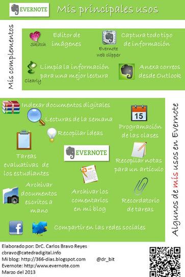 366-días (solo 366 entradas): Algunos de mis usos con Evernote (infografía) | Educación a Distancia y TIC | Scoop.it