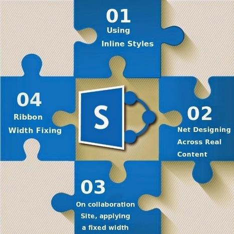 4 Most Common Mistakes Of SharePoint 2010 Branding & UI Design   Microsoft Technologies Development   Scoop.it