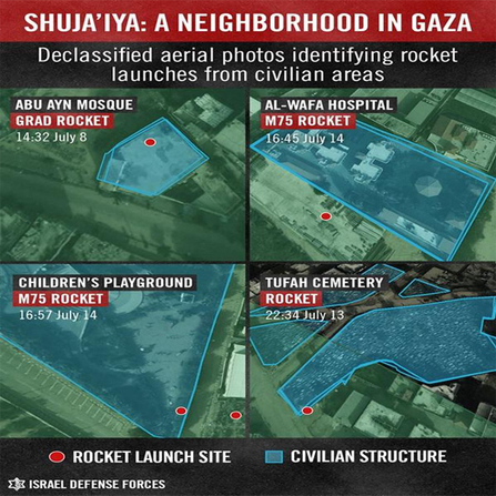 IDF shows photos of alleged Hamas rocket sites dug into hospital, mosques | Israel News | Scoop.it