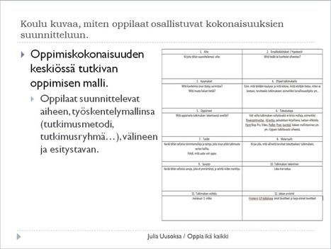 Monialaiset oppimiskokonaisuudet Mikkelän malliin | Koulumaailma | Scoop.it