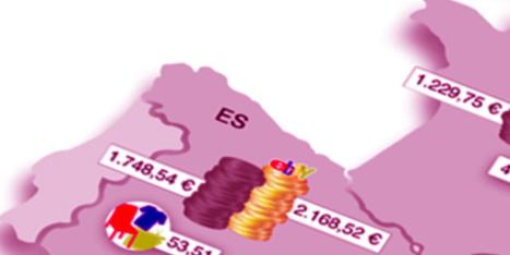 Los españoles acumulamos 52 objetos sin utilizar por valor de 2.000€ | Colaborativo & Social | Scoop.it