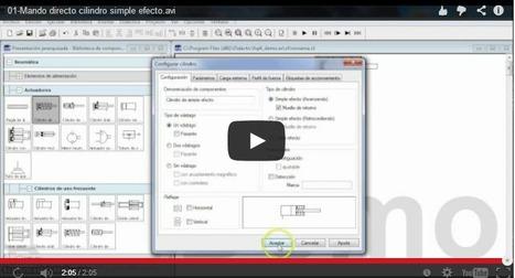 Mando directo de un cilindro de simple efecto (FluidSIM®) | tecno4 | Scoop.it