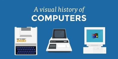 A Visual History of Computers | Tecnología | Scoop.it
