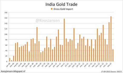 In Gold We Trust: In H1 2013 India Imported 3145 Tons of Silver. | Investment On Gold | Scoop.it