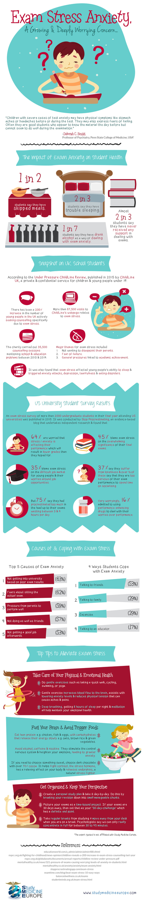 How to Cope With Stress During Exams Infographic - e-Learning Infographics | Pedalogica: educación y TIC | Scoop.it
