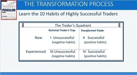 Becoming a Successful Trader: Transformation Process | Financial Market Trading | Scoop.it