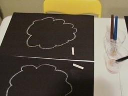 Disappearing clouds | Teach Preschool | Scoop.it