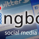 4 Simple Strategies for Long-Term Social Media Success - Business 2 Community   SOCIAL MEDIA MARKETING TIPS   Scoop.it
