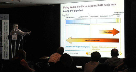 Social media for pharma – an expert's view | Text Analytics | Scoop.it