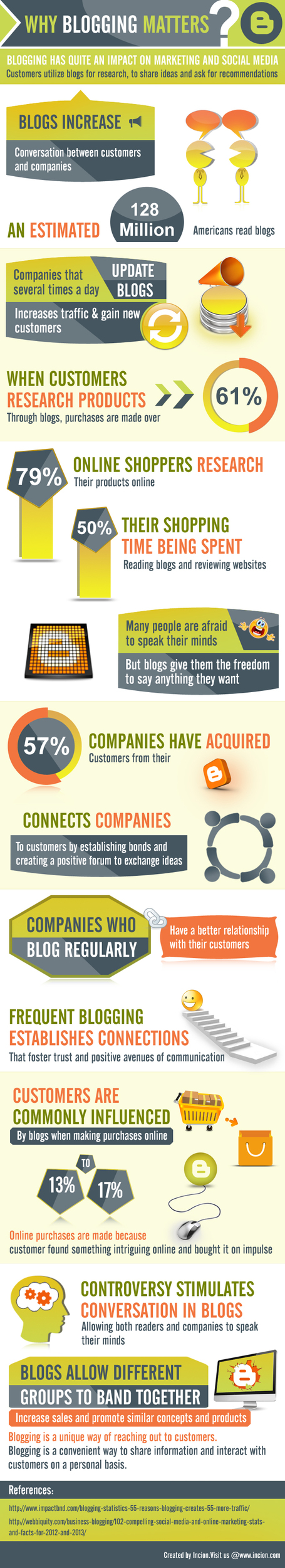 Why Blogging Matters? #infographic #contentmarketing #blogging | Webmarketing - Referencement SEO - SEA - SMO | Scoop.it