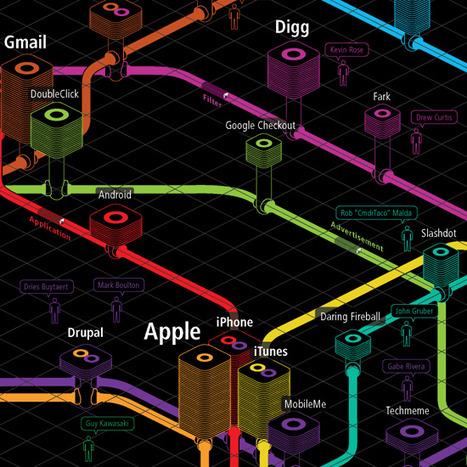 10 Revealing Infographics about the Web | vías de comunicación | Scoop.it