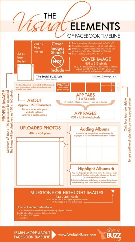 Facebook Timeline Image Sizes | Time to Learn | Scoop.it