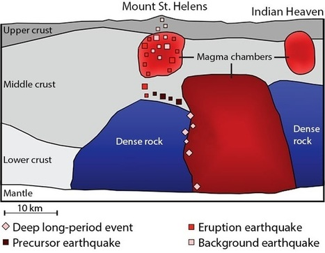 "Deep magma chambers seen beneath Mount St. Helens | Buffy Hamilton's Unquiet Commonplace ""Book"" 