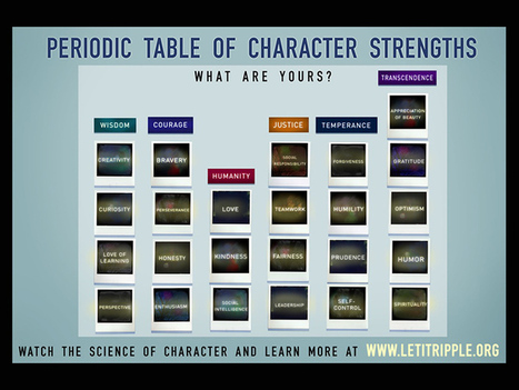 The Science Of Character: 6 Categories & 24 Traits - TeachThought | Engage Your Audience - Activities | Scoop.it