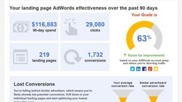 3 Mind-Blowing Hacks to Leverage PPC for Facebook Ads | WordStream | MarketingHits | Scoop.it