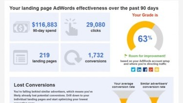 5 BIG Changes Coming to AdWords: Everything You Need to Know | WordStream | The Marketing Technology Alert | Scoop.it