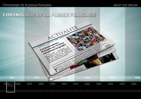 La presse française depuis 1631 | Remue-méninges FLE | Scoop.it