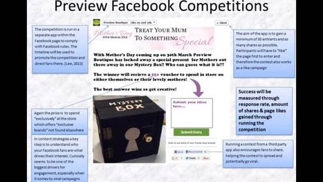 Connor McNally - Digital Marketing Submission for SSMS 2014 - YouTube | Student Social Media Showcase 2014 - Brighton | Scoop.it
