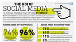 Infographic: The ROI of Social Media | All in one - Social Media ROI | Scoop.it