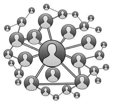 4 Tips for Converting Social Media Leads - Business 2 Community   Social Leads Generation   Scoop.it
