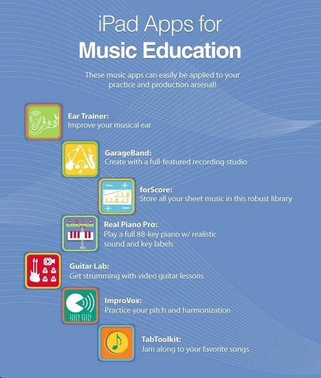 12 Excellent iPad Apps for Music Education ~ Educational Technology and Mobile Learning | iPads in Education | Scoop.it