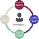 Le renforcement du rôle social du manager dans l'entreprise digitale | Blog RH BearingPoint | Driving change - Accompagnement du changement | Scoop.it
