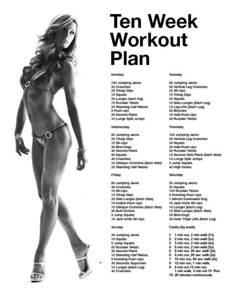 Bodybuilding &  Fitness | Work out plan for the SUmmer | Scoop.it