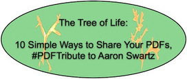 The Tree of Life: Ten simple ways to share PDFs of your papers #PDFtribute | Virology and Bioinformatics from Virology.ca | Scoop.it