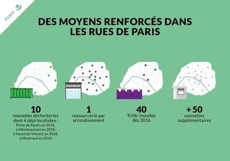 Les temps forts du Conseil de Paris de mai   ECOLOGIE_DEVELOPPEMENT DURABLE   Scoop.it