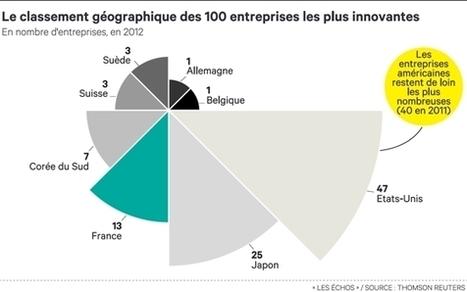 La France numéro 3 mondial de l'innovation | Economie de l'innovation | Scoop.it