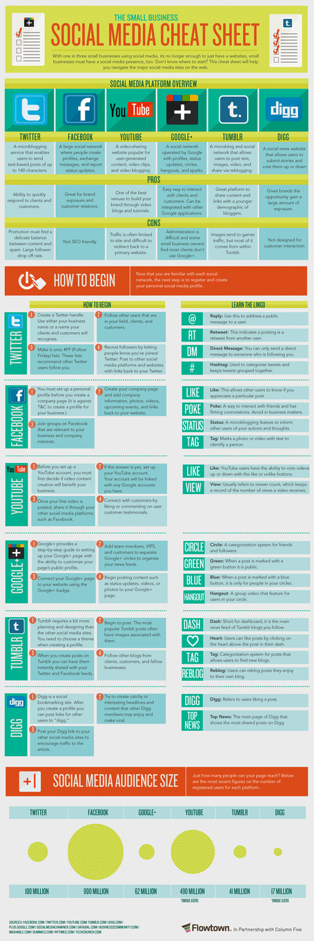 A Printable Guide to Social Media [#Infographic] | DV8 Digital Marketing Tips and Insight | Scoop.it