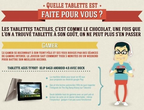 Infographie : Quelle tablette est faite pour vous ? | Infographies - CAP2 - | Scoop.it